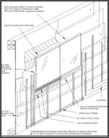guide for building paper Installation Guide