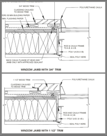 window jamb Installation Guide