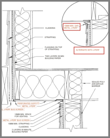 bottom and top of door sill Installation Guide