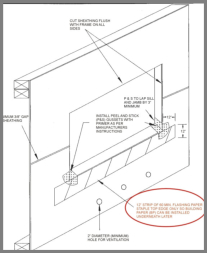 Sill Flashing Paper and Gussets Installation Guide
