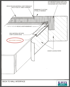 deck to wall interface Installation Guide