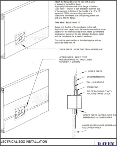 electrical box install Installation Guide